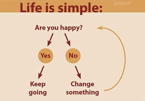 How to Live a Positive Happy Life in 2020