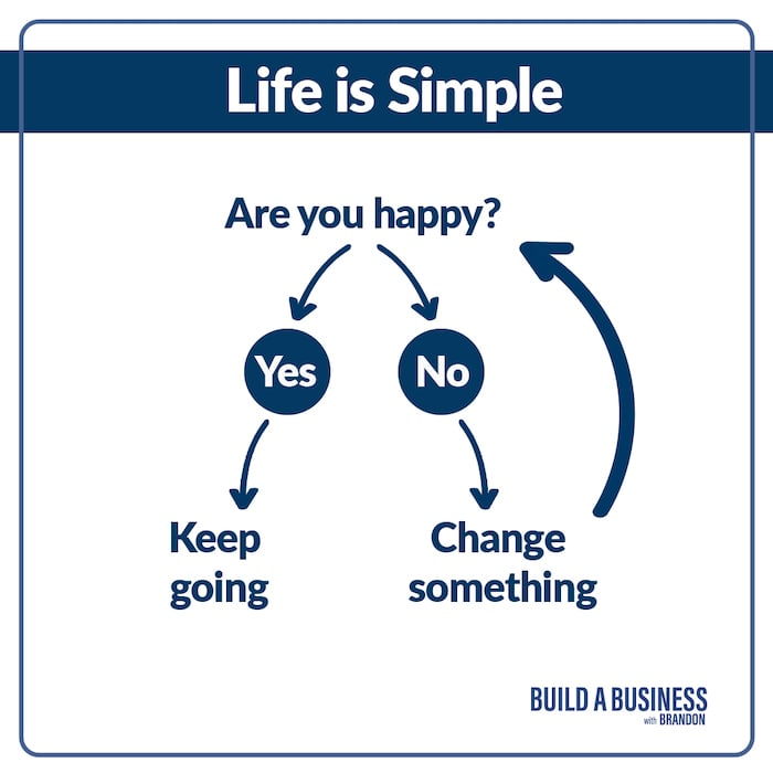 A good road map to living a happy life